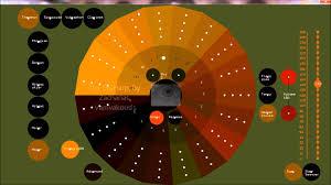 Zu sehen ist eine grüne Bildschirmoberfläche, die einen gelb-braunen Kreis zeigt. Der Kreis ist in kleinere Abschnitte unterteilt, deren Farben sich von einander absetzen. Links daneben sind kleine schwarze, beschriftete Kreise, die man antippen kann, um verschiedene Funktionen zu nutzen.